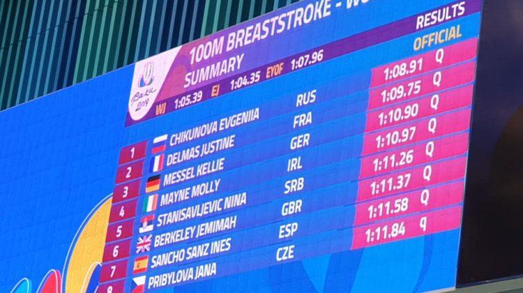 Festival Olympiques de la Jeunesse : Justine se classe 2e des 1/2 finales du 100m brasse.