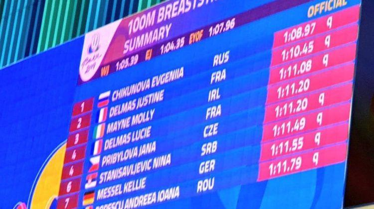 Festival Olympiques jeunesse : Serie du 100m Brasse.